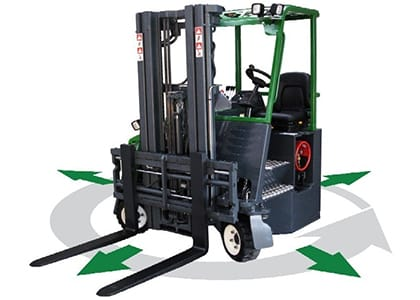 Multi Directional Forklift Training Worthing